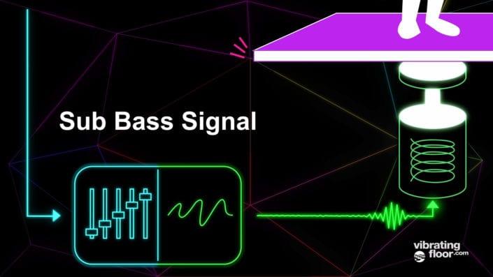 vibrating floor signal